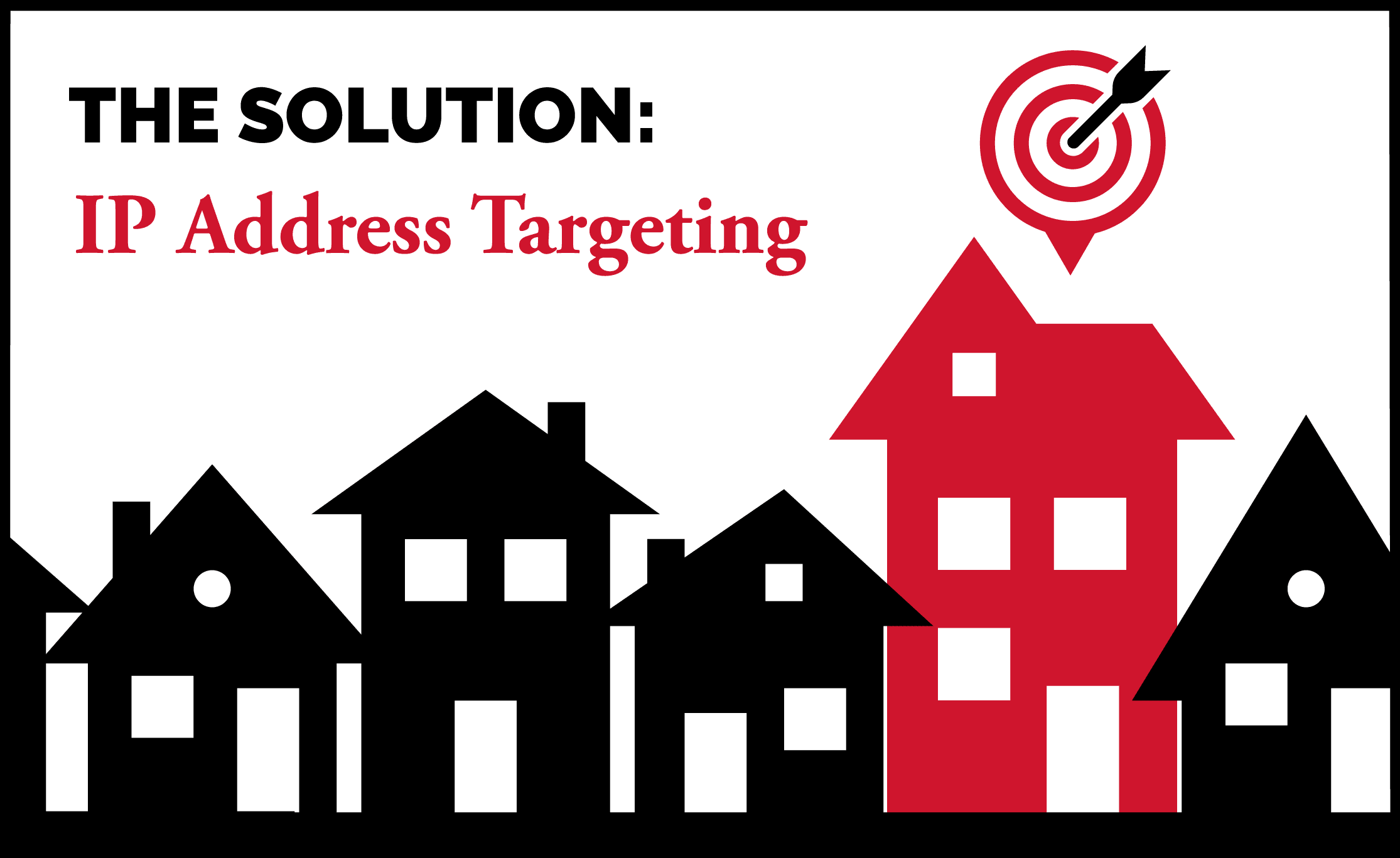 IP Address Targeting